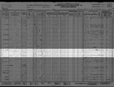 Dr. Martin Luther King Jr's Family 1930 Census