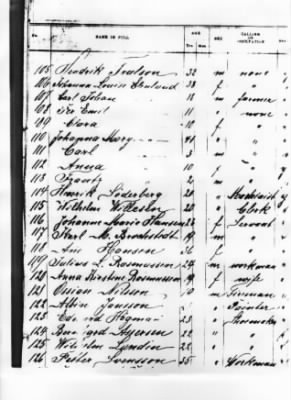Passenger List of S.S. Venetia, May 19, 1893