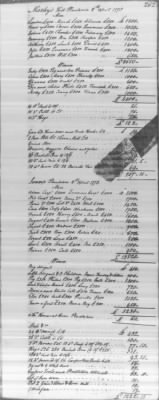 Heyward, John. Estate Inventory, Charleston, SC, 1773, Page 2