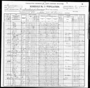 1900 Census - Jones County, Mississippi, USA; Beat 2