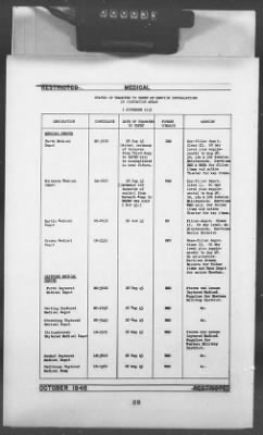 447 - Progress Report (Statistical), TSFET, October 1945, Sections 1-4 › Page 33 - Fold3.com