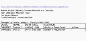 Dorthea Ormsbee Cemetery Records