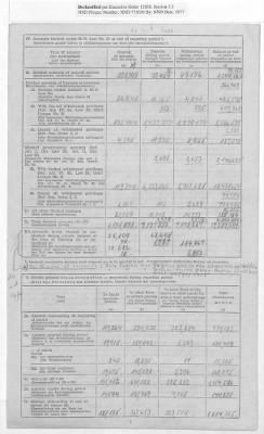 American Zone: Report of Selected Bank Statistics - Land Bremen, July 1947 › Page 6 - Fold3.com