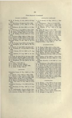 Part I - Officers of the Army presented with Medals or Swords by Congress › Page 24 - Fold3.com