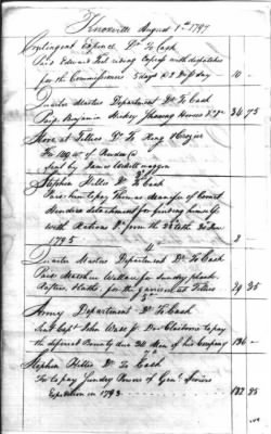 "Payment to Matthew Wallace for building materials for Tellico Blockhouse. From a copy of Knoxville Waste Book 7 Aug. 1797. ""Quarter Masters Department Dr. To Cash Paid Mathew Wallace for Sundry planks, Rafters, Laths for the garrison at Tellico  29.35"""