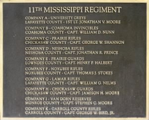 Tablet  11th Misissippi Infantry Regiment at Gettysburg Listing Companies.png