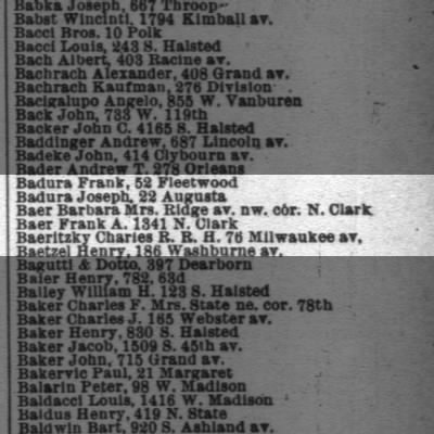 City Directory Chicago 1895